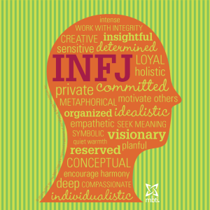 INFJ The Protector
