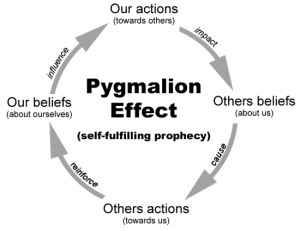 pygmalion_effect